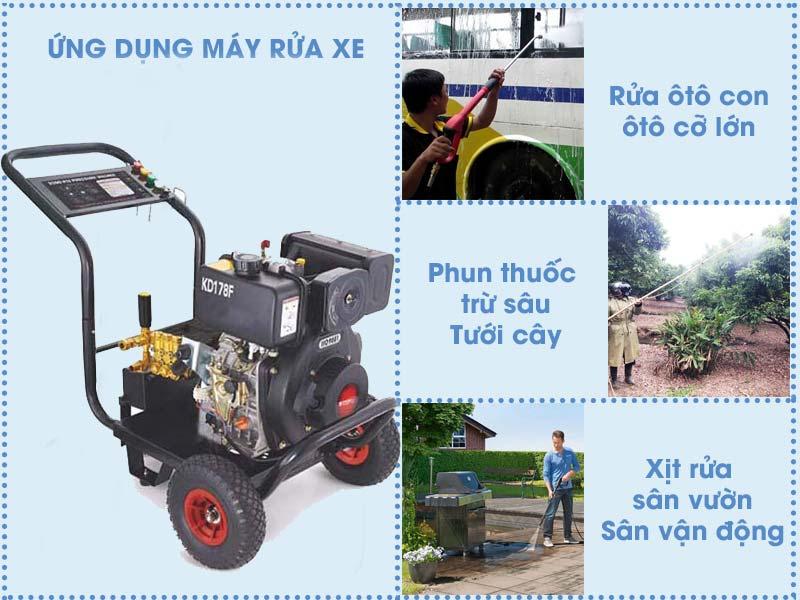 Tìm hiểu chi tiết về máy xịt rửa xe dây đai (Curoa)