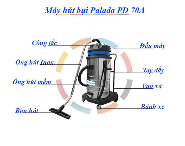 Cấu tạo máy hút bụi Palada PD 70A