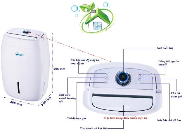 máy hút ẩm công nghiệp fujie