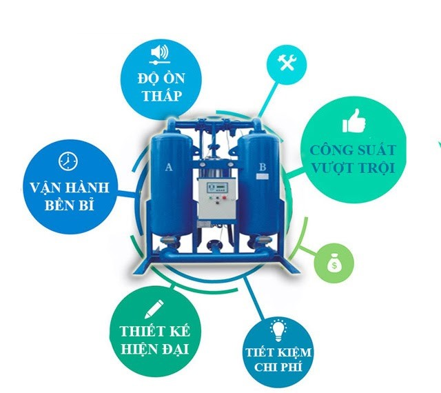 Máy sấy khí hấp thụ có điểm gì nổi trội?