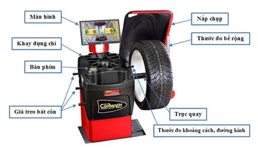 Cấu tạo của máy cân bằng lốp