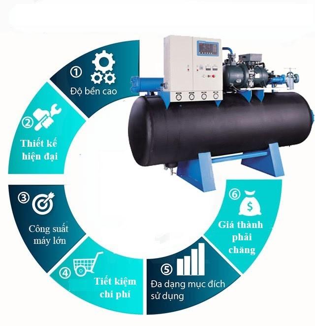Máy sấy khí nén giải nhiệt bằng nước có điểm gì nổi bật?