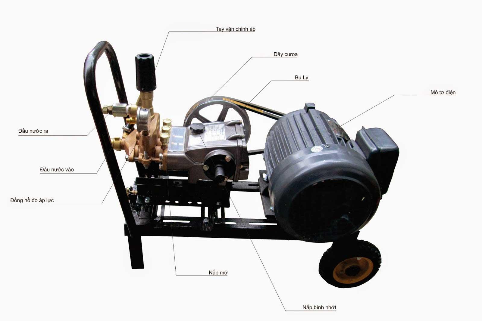 máy rửa xe cao áp đầu bơm piston